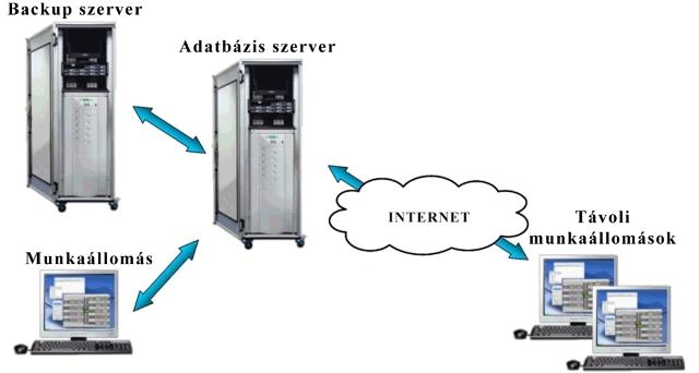 Client_Server
